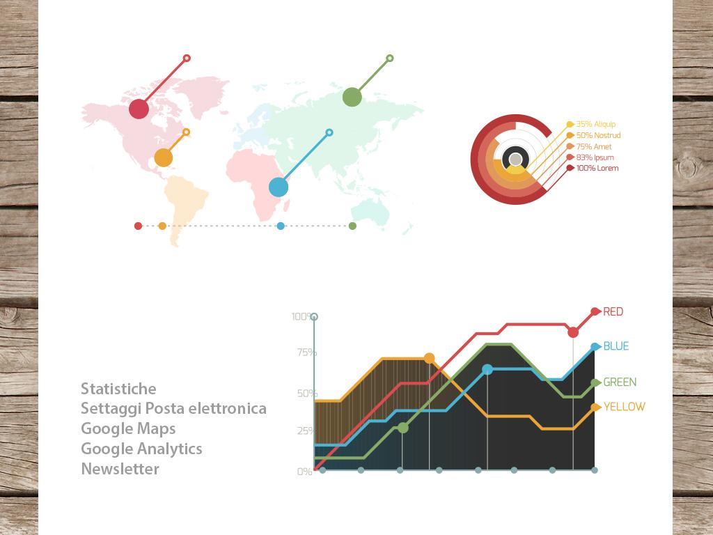 web marketing Pordenone